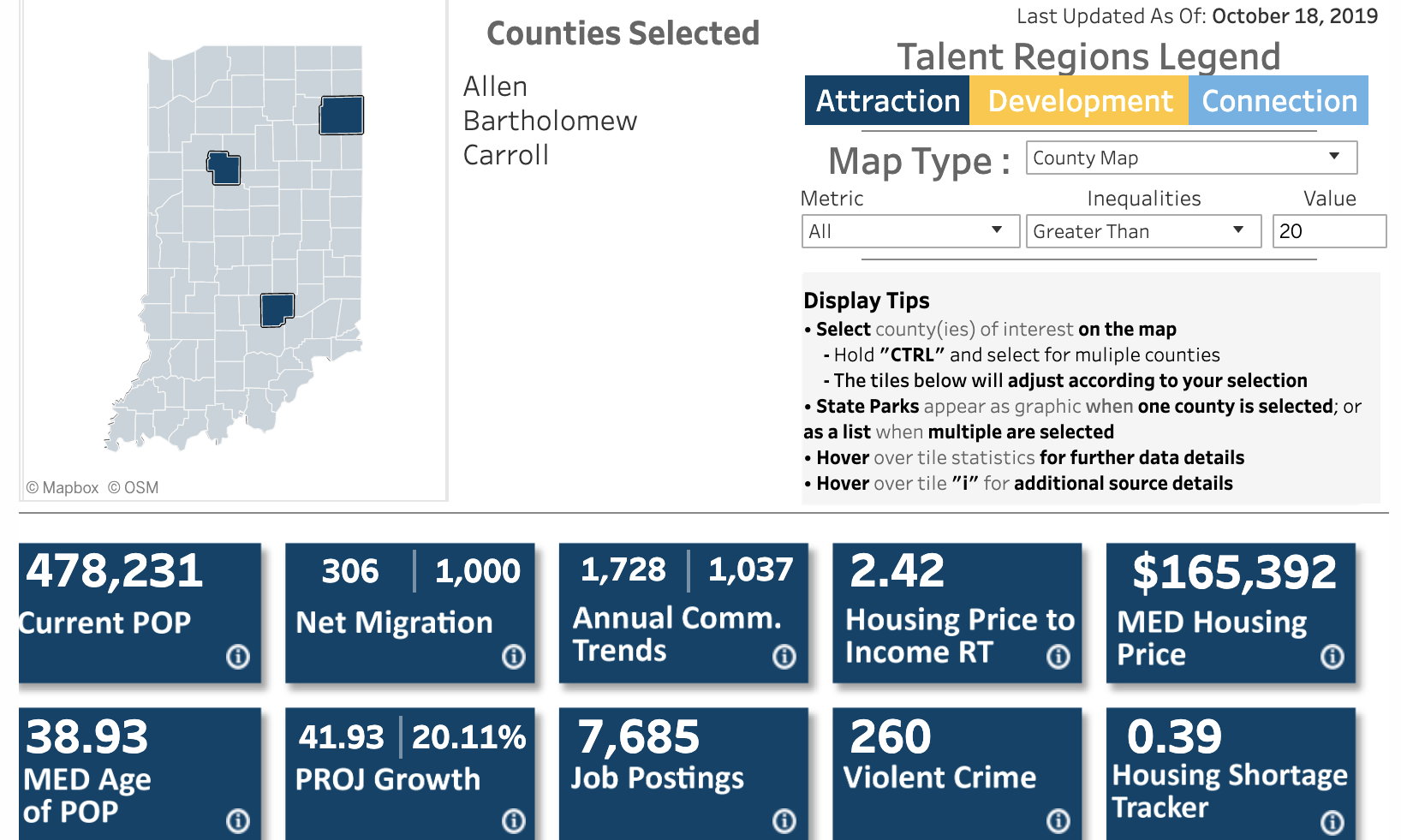 screenshot of Indiana's 21st Century Talent Regions Data Display