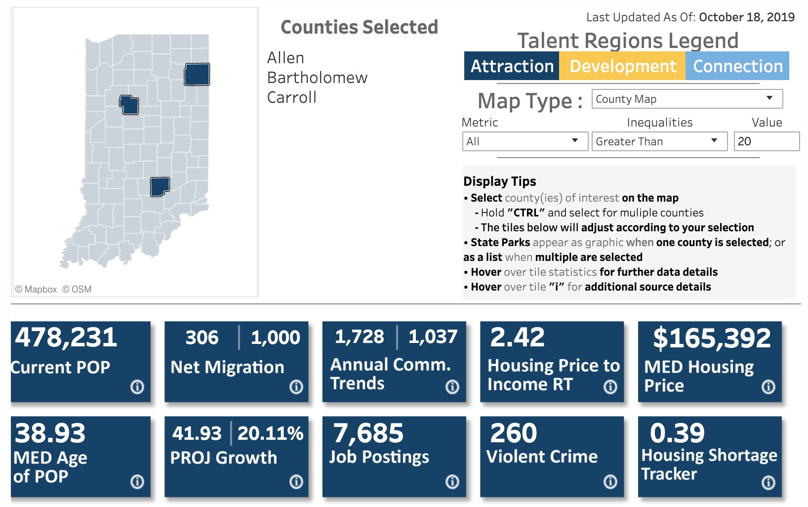 screenshot of Indiana's 21st Century Talent Regions Data Display